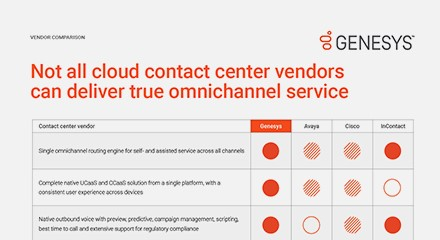 Not all contact center tech is cloud ready vc resource center en