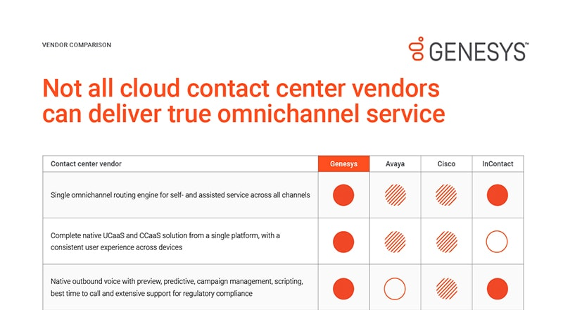 Not all contact center tech is cloud ready vc sidebar en