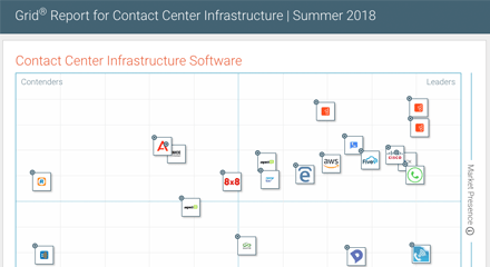 G2 crowd summer2018