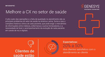 7cd599e3 melhore a cx no setor de saúde in resource center pt