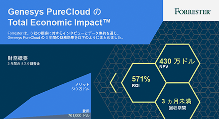 Genesys purecloud tei ig resource center jp