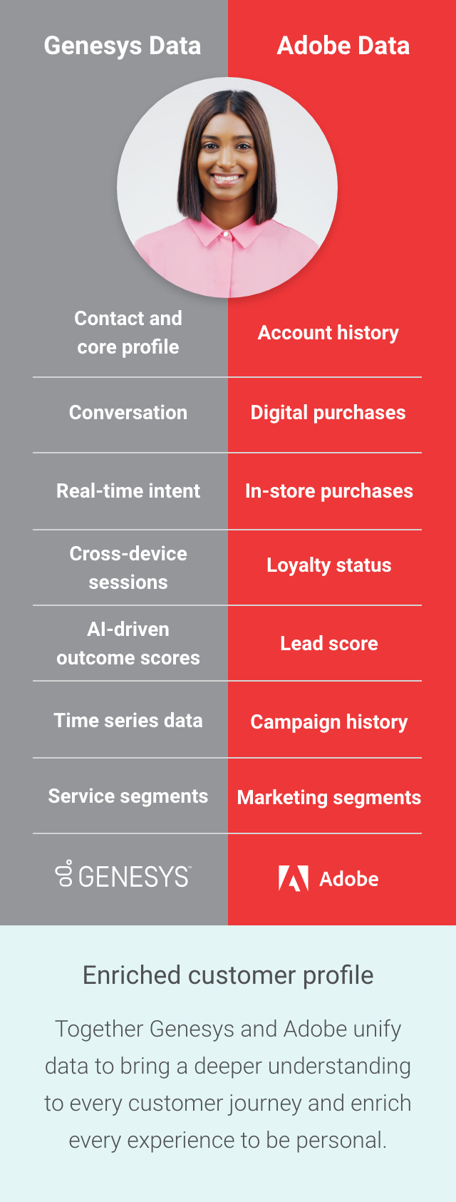 Adobe and genesys data graphic mobile@2x