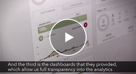 Analytics and reporting drives best in class cx video resource center en