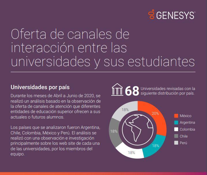 Canales universidades