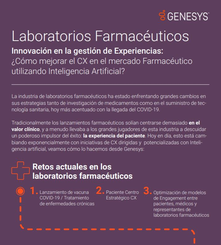 Laboratorios farma