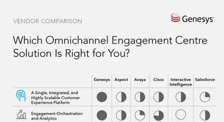 Omnichannel vendorcomparison resourcethumbnail qe