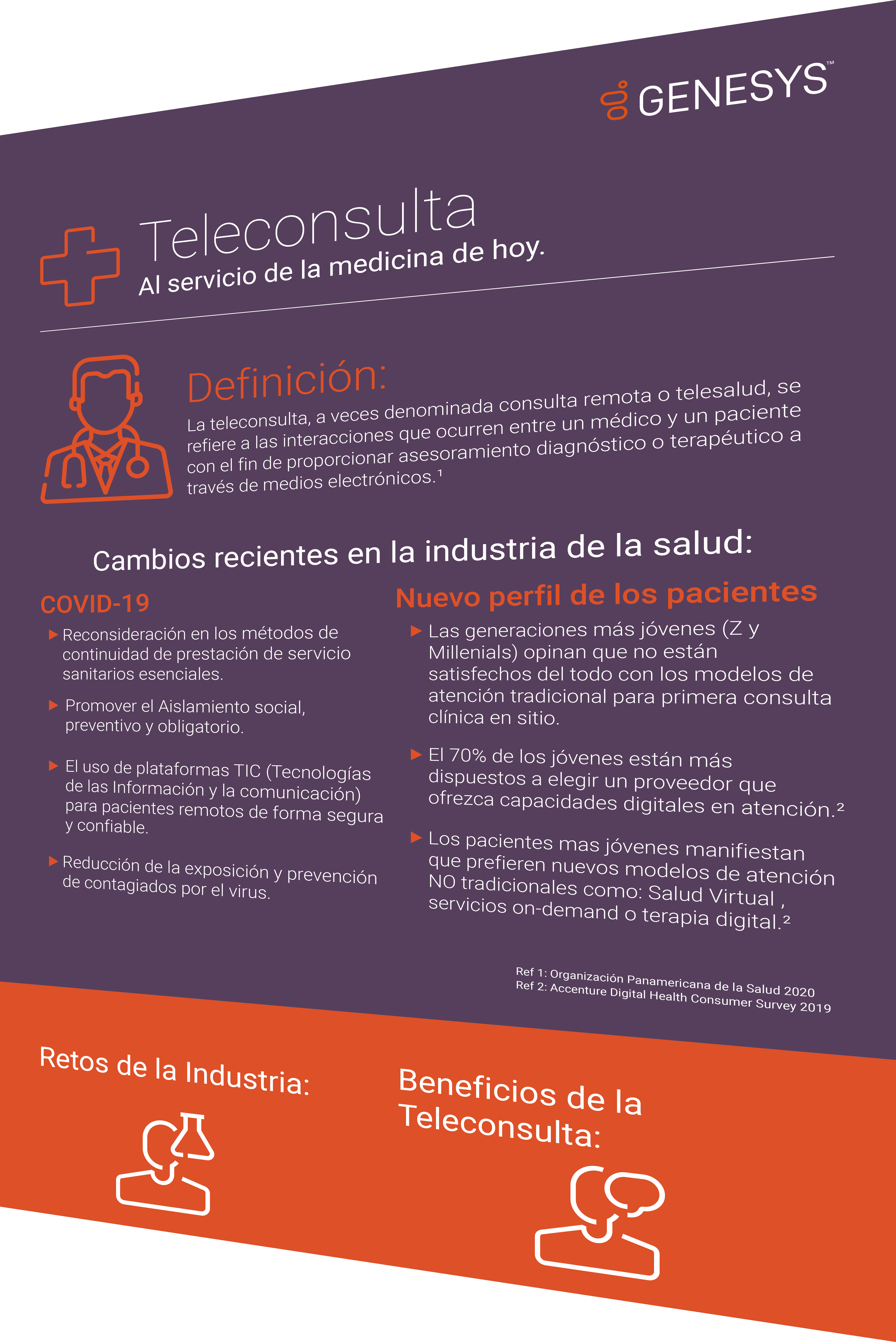 Teleconsulta industria salud 20201 latam