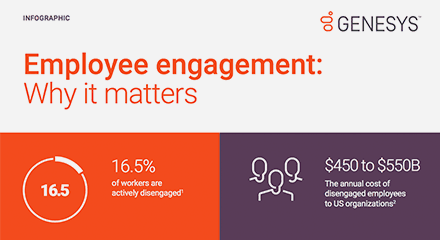 Thumbnails employee engagement why it matter ig resource center uk