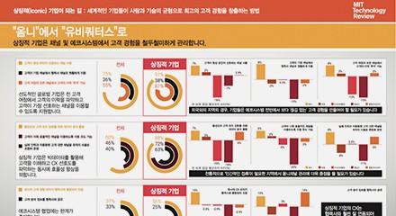 A6525e91 info graphic 3 v8 kor resource thumbnail korean