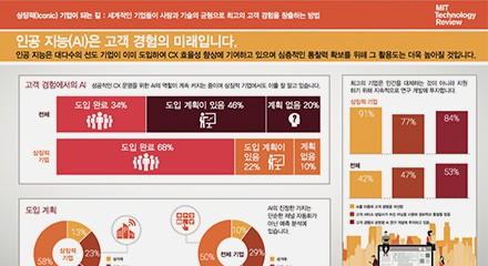 A8570864 info graphic 4 v5 kor resource thumbnail korean