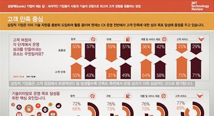 Adc4d87a info graphic 2 v3 kor resource thumbnail korean