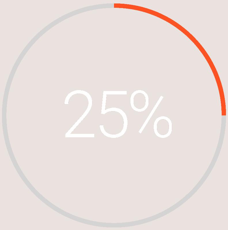25percent white
