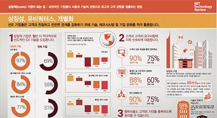 Ec8eb869 info graphic 1 v7 kor resource thumbnail korean