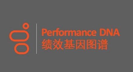 F4bf7cf3 genesys performance dna