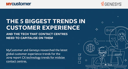 The 5 biggest trends in customer experience resource center