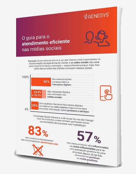 O guia para o atendimento eficiente nas mídias sociais 3d es